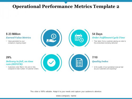 Operational_Performance_Metrics_Quality_Index_Ppt_PowerPoint_Presentation_Infographic_Template_Example_2015_Slide_1