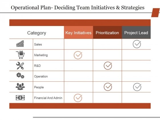 Operational Plan Deciding Team Initiatives And Strategies Ppt PowerPoint Presentation Summary Deck