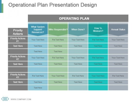 Operational Plan Presentation Design