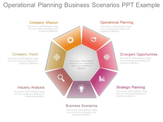 Operational Planning Business Scenarios Ppt Example