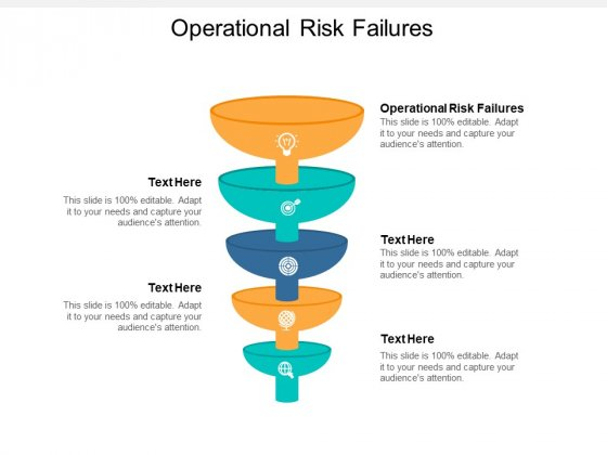 Operational Risk Failures Ppt PowerPoint Presentation Show Rules Cpb