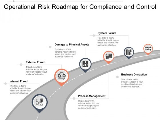 Operational Risk Roadmap For Compliance And Control Ppt PowerPoint Presentation Styles Clipart Images
