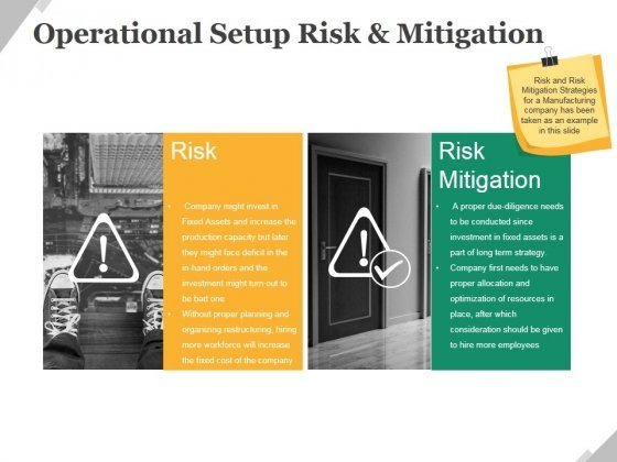 Operational Setup Risk And Mitigation Ppt PowerPoint Presentation Layouts Graphics Design