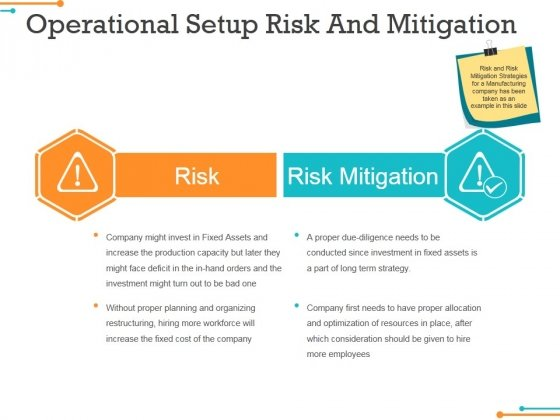 Operational Setup Risk And Mitigation Ppt PowerPoint Presentation Professional Deck