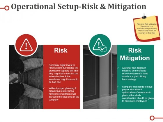 Operational Setuprisk And Mitigation Ppt PowerPoint Presentation Infographic Template Shapes