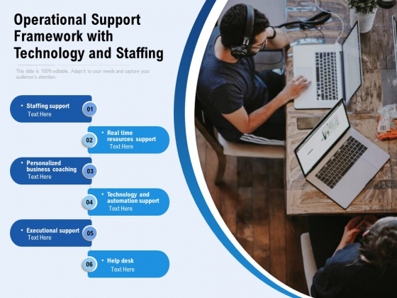 Operational Support Framework With Technology And Staffing Ppt PowerPoint Presentation Layouts Example PDF