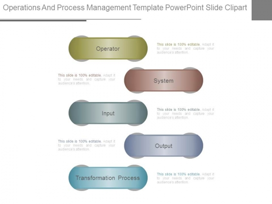 Operations And Process Management Template Powerpoint Slide Clipart