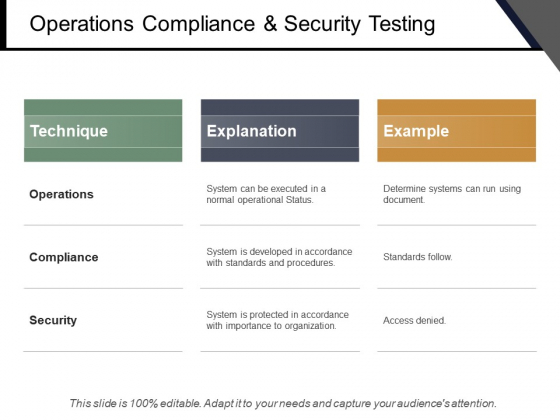 Operations Compliance And Security Testing Ppt PowerPoint Presentation Slides Master Slide