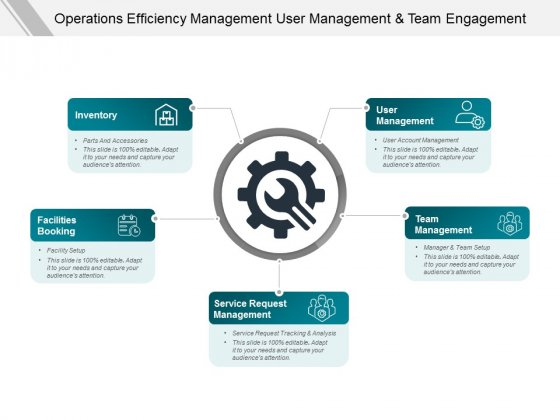 Operations Efficiency Management User Management And Team Engagement Ppt Powerpoint Presentation Ideas Demonstration