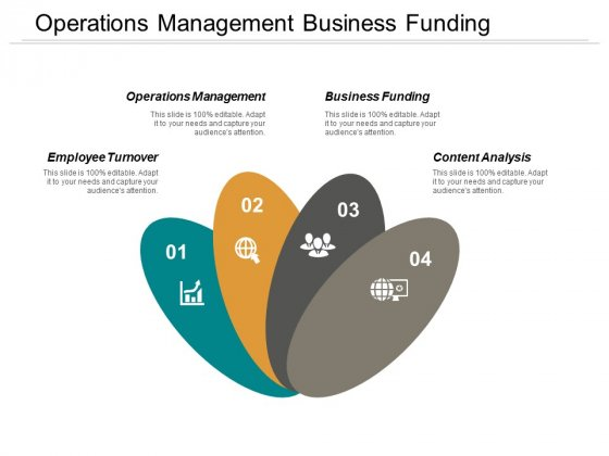 Operations Management Business Funding Employee Turnover Content Analysis Ppt PowerPoint Presentation Inspiration Graphic Tips