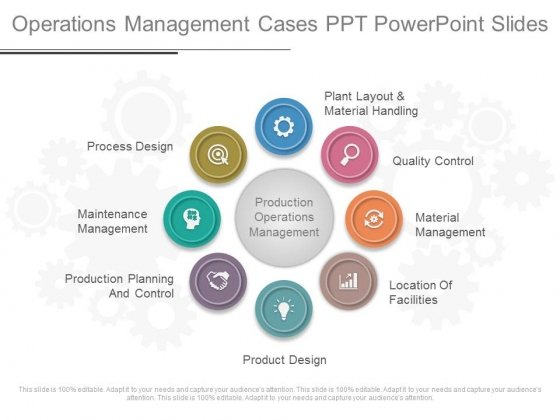 Operations Management Cases Ppt Powerpoint Slides