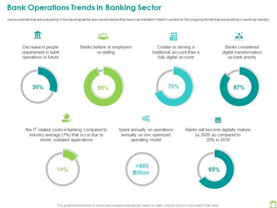 Operations_Of_Commercial_Bank_Bank_Operations_Trends_In_Banking_Sector_Background_PDF_Slide_1