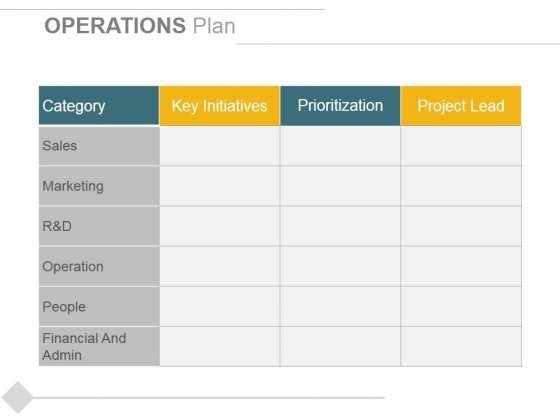 Operations Plan Ppt PowerPoint Presentation Gallery Outfit