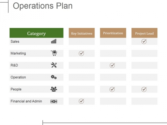 Operations Plan Ppt PowerPoint Presentation Infographic Template Example 2015