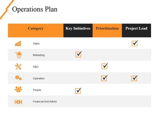 Operations Plan Ppt PowerPoint Presentation Model Deck
