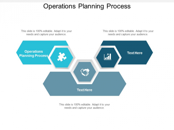 Operations Planning Process Ppt Powerpoint Presentation Layouts Layouts Cpb