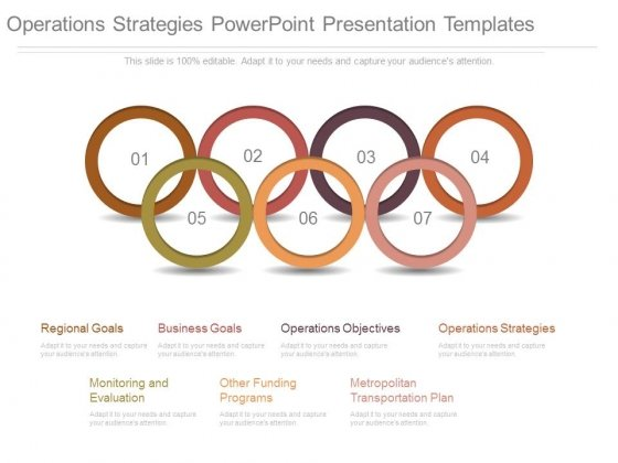 Operations Strategies Powerpoint Presentation Templates