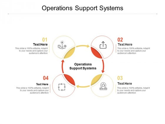 Operations Support Systems Ppt PowerPoint Presentation Summary Layouts Cpb