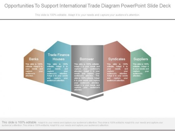 Opportunities To Support International Trade Diagram Powerpoint Slide Deck