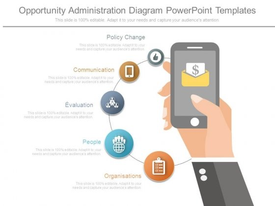 Opportunity Administration Diagram Powerpoint Templates