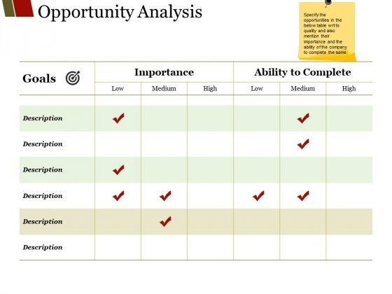 Opportunity Analysis Ppt PowerPoint Presentation Infographic Template Master Slide