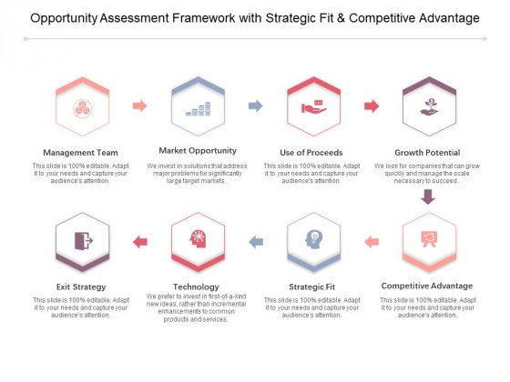 Opportunity Assessment Framework With Strategic Fit And Competitive Advantage Ppt PowerPoint Presentation Outline Visuals