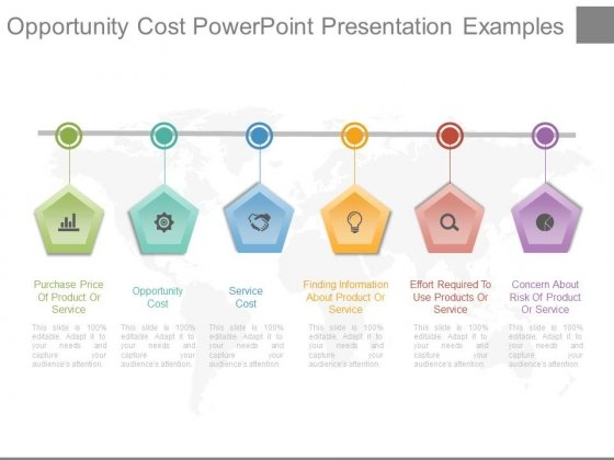 Opportunity Cost Powerpoint Presentation Examples