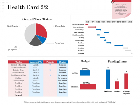 Opportunity Of Project Management Health Card Technical Ppt Show Visual Aids PDF
