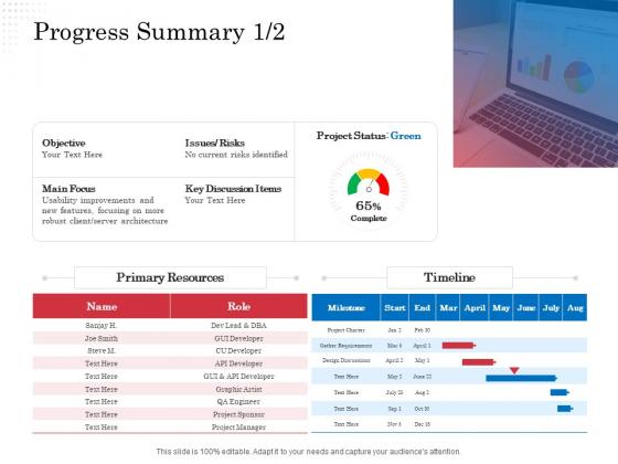 Opportunity Of Project Management Progress Summary Design Ppt Model Graphics Tutorials PDF