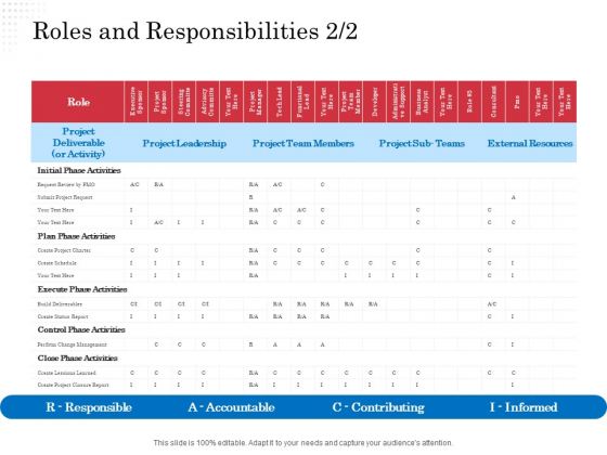 Opportunity Of Project Management Roles And Responsibilities Members Ppt Infographics Slides PDF