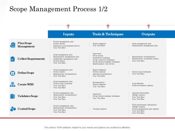 Opportunity Of Project Management Scope Management Process Create Ppt Inspiration Deck PDF