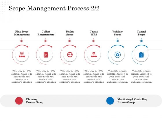 Opportunity Of Project Management Scope Management Process Plan Ppt Outline Background Image PDF