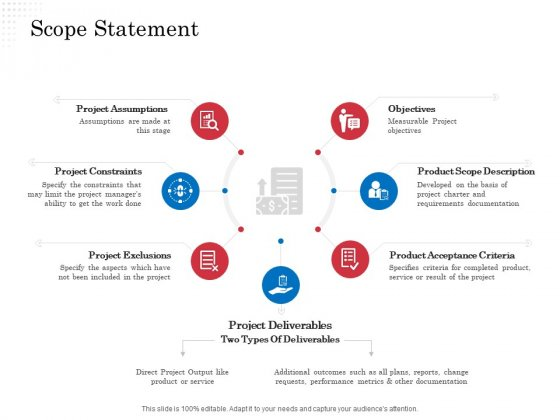 Opportunity Of Project Management Scope Statement Ppt Show Slide PDF