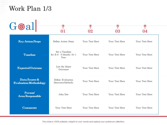 Opportunity Of Project Management Work Plan Action Ppt Example 2015 PDF