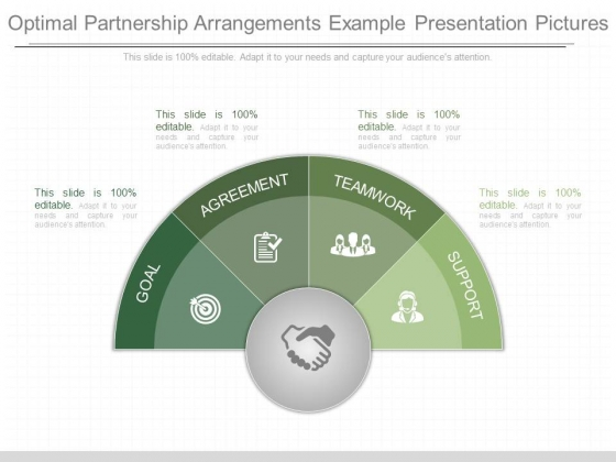 Optimal Partnership Arrangements Example Presentation Pictures