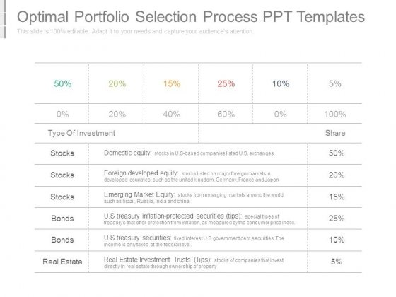 Optimal Portfolio Selection Process Ppt Templates