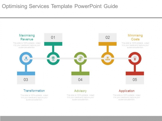 Optimising Services Template Powerpoint Guide
