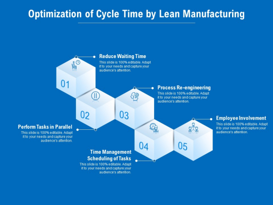 Optimization Of Cycle Time By Lean Manufacturing Ppt PowerPoint Presentation Pictures Slide Portrait
