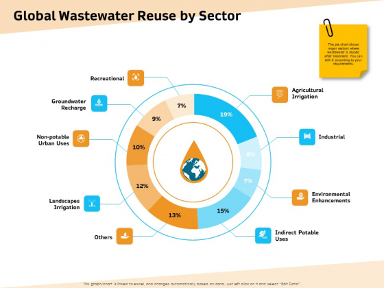Optimization Of Water Usage Global Wastewater Reuse By Sector Ppt Inspiration Demonstration PDF