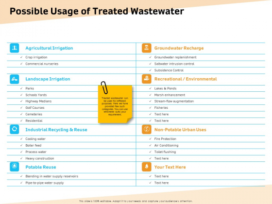 Optimization Of Water Usage Possible Usage Of Treated Wastewater Ppt Portfolio Ideas PDF