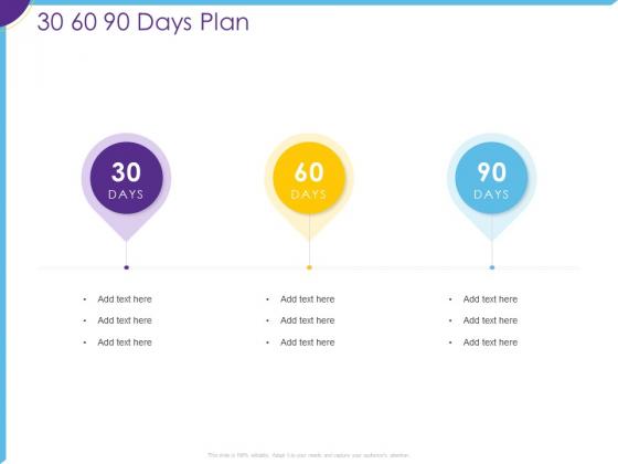 Optimization Restaurant Operations 30 60 90 Days Plan Ppt Model Show PDF