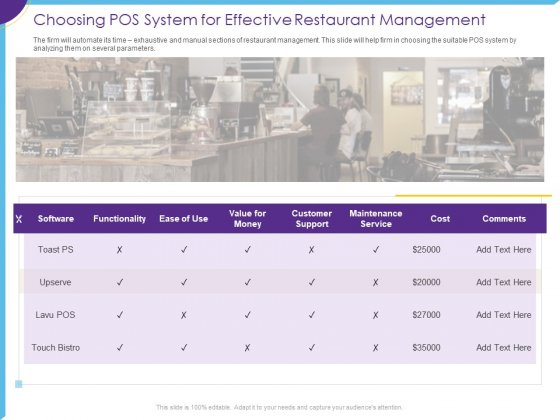 Optimization Restaurant Operations Choosing Pos System For Effective Restaurant Management Download PDF