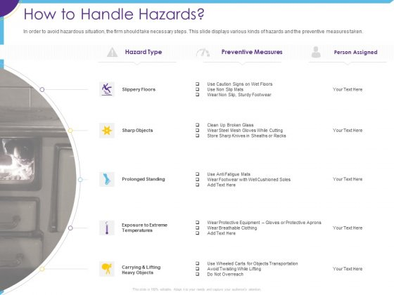 Optimization Restaurant Operations How To Handle Hazards Ppt Infographic Template Influencers PDF