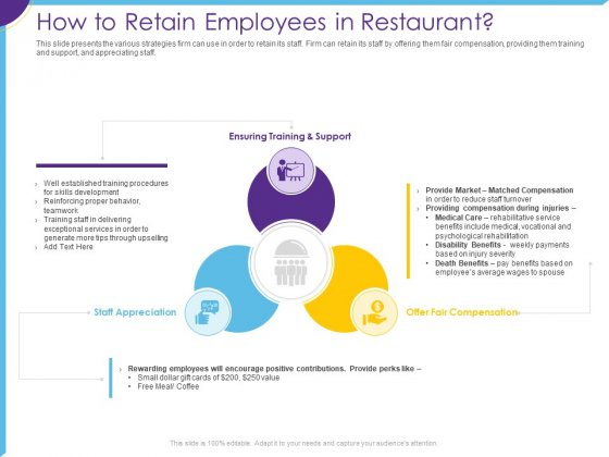Optimization Restaurant Operations How To Retain Employees In Restaurant Background PDF