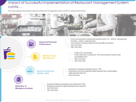 Optimization Restaurant Operations Impact Of Successful Implementation Management System Contd Themes PDF