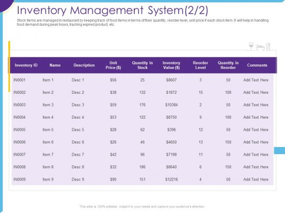 Optimization Restaurant Operations Inventory Management System Level Ppt Ideas Background PDF
