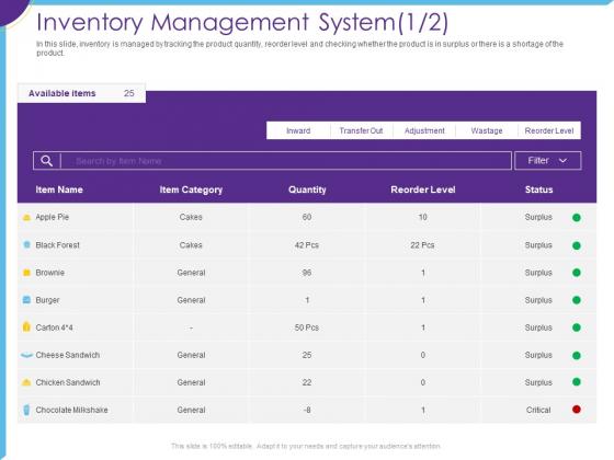 Optimization Restaurant Operations Inventory Management System Ppt Model Microsoft PDF