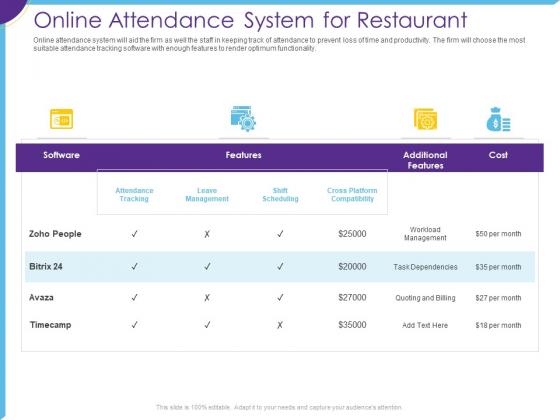 Optimization Restaurant Operations Online Attendance System For Restaurant Ppt File Styles PDF