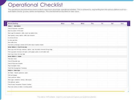 Optimization Restaurant Operations Operational Checklist Ppt Ideas Slide PDF