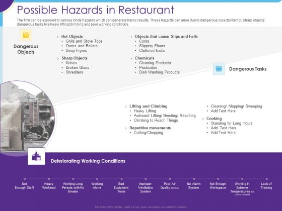 Optimization Restaurant Operations Possible Hazards In Restaurant Ppt Infographics Slide Portrait PDF